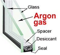 Gas Filled Windows